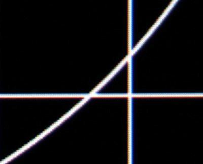 Pixelverschiebung